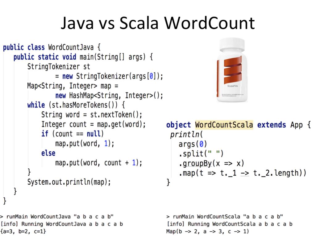 Scala programming languages