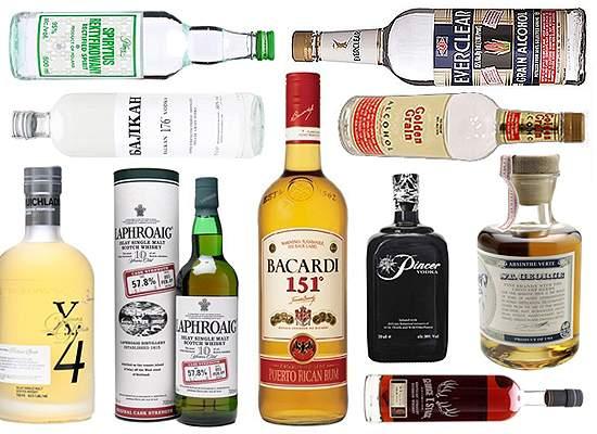 Strongest Alcoholic Liquor Drinks