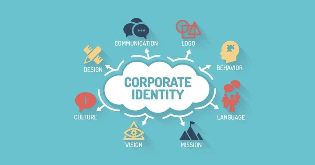 Why create a visual identity